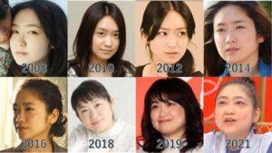 池脇千鶴の昔から現在への変貌