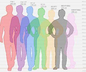 コムドットメンバーの身長